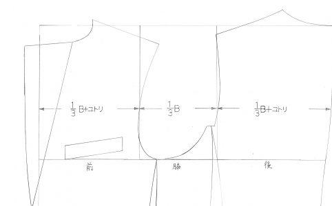 胸寸式の割出し方